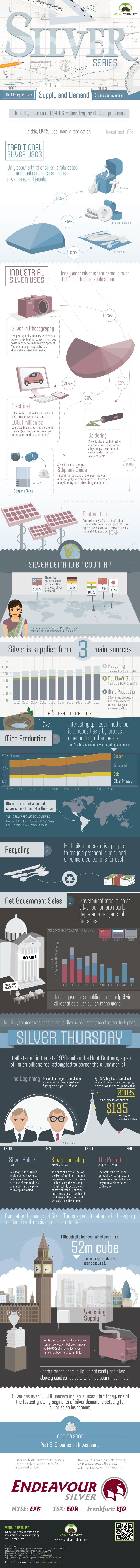 Silver infographic