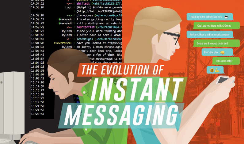 Infographic The Evolution Of Instant Messaging