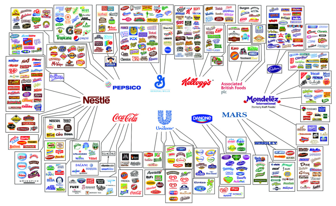 The Illusion of Choice in Consumer Brands
