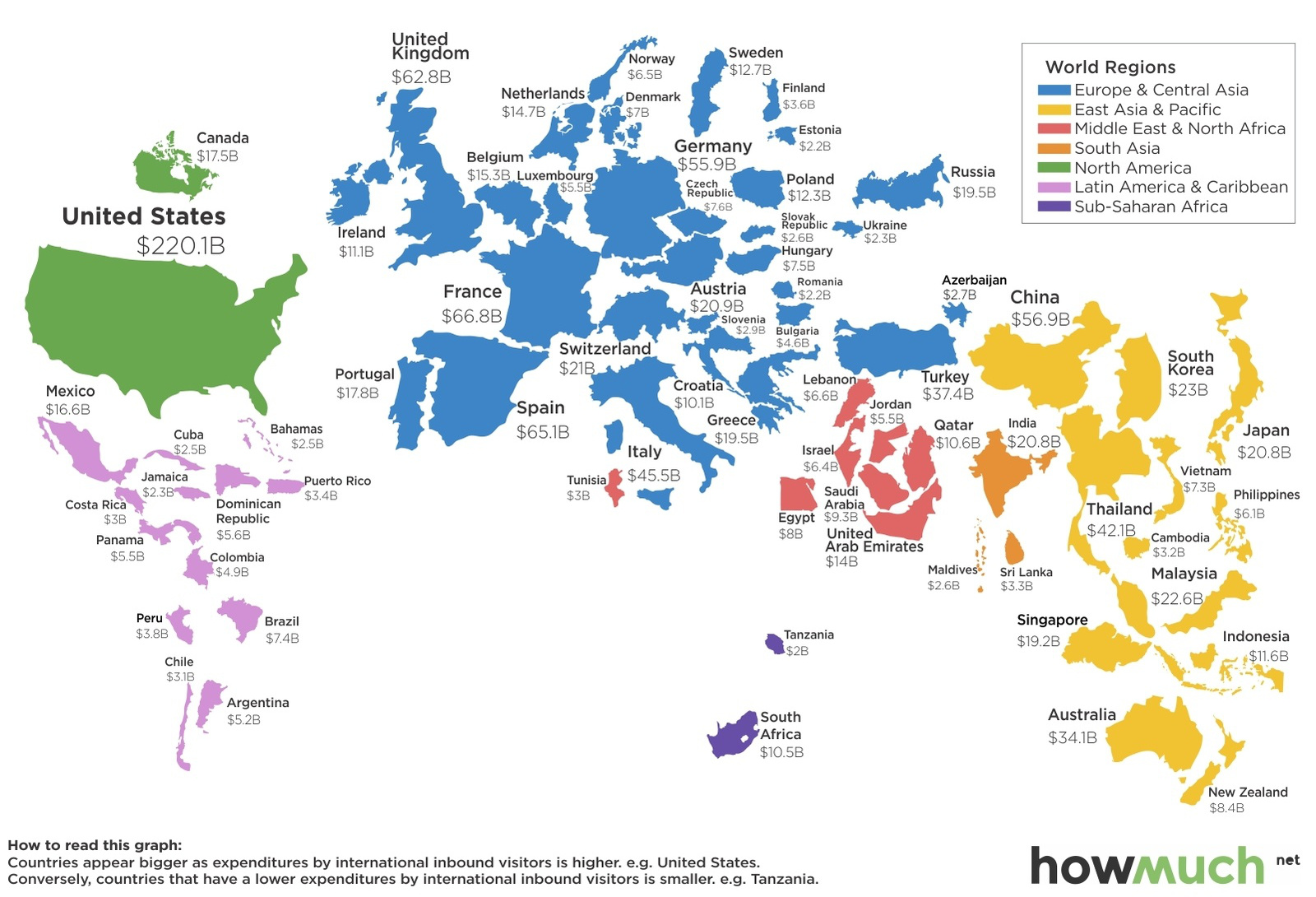 How Much Money Do Tourists Spend in Each Country?