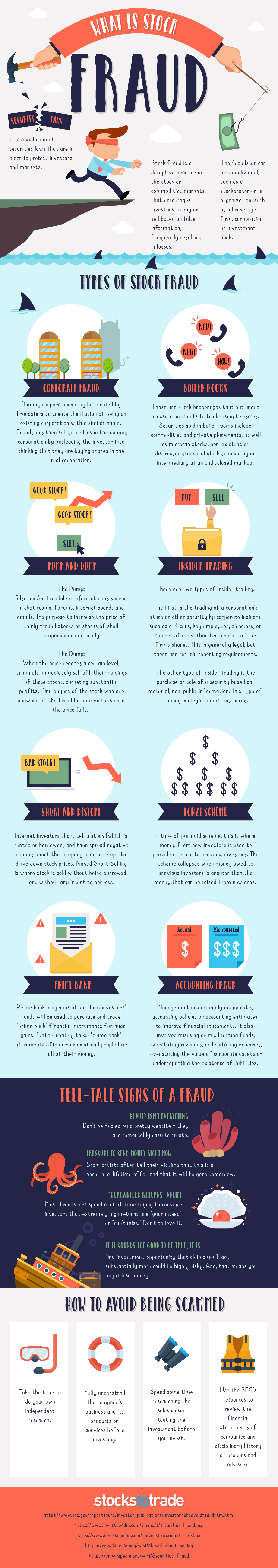 Infographic: What is Stock Fraud?
