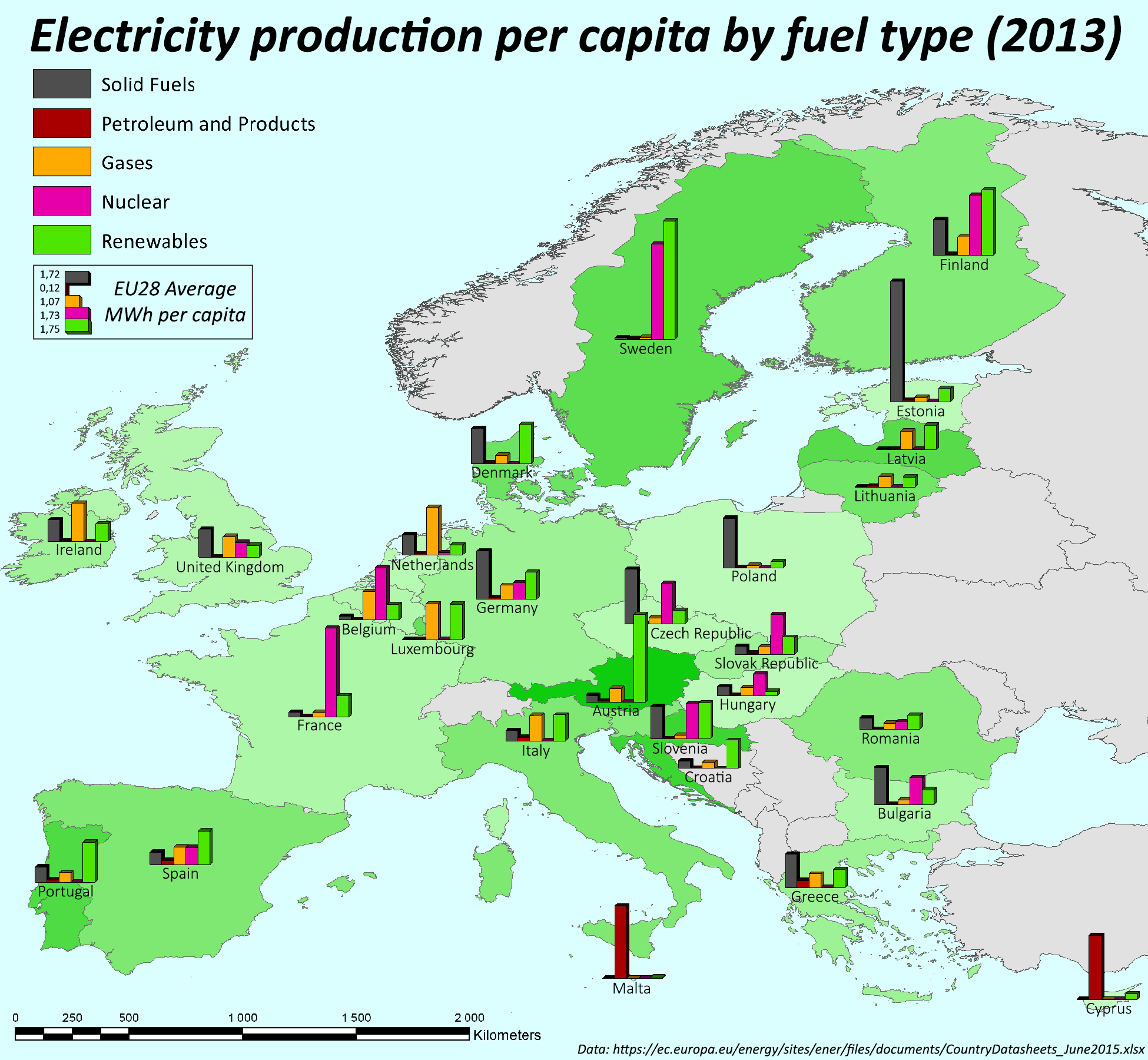 Europe's Electricity Production by Country and Fuel Type