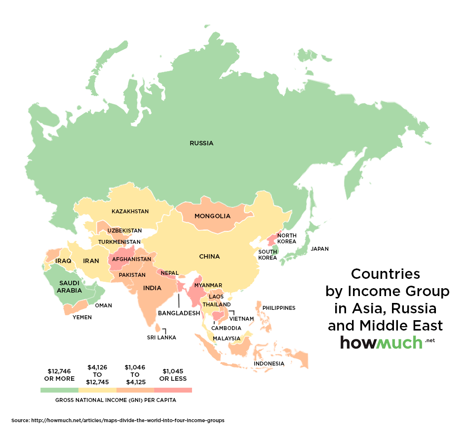 Income groups in Asia