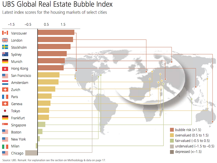 Real Estate Bubbles: The Six Cities at Risk of Bursting