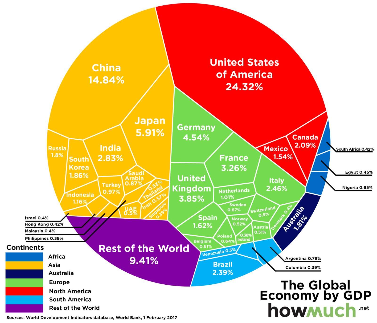 The 74 Trillion Global Economy In One Chart Tree Rings Diagram This Shows An End View