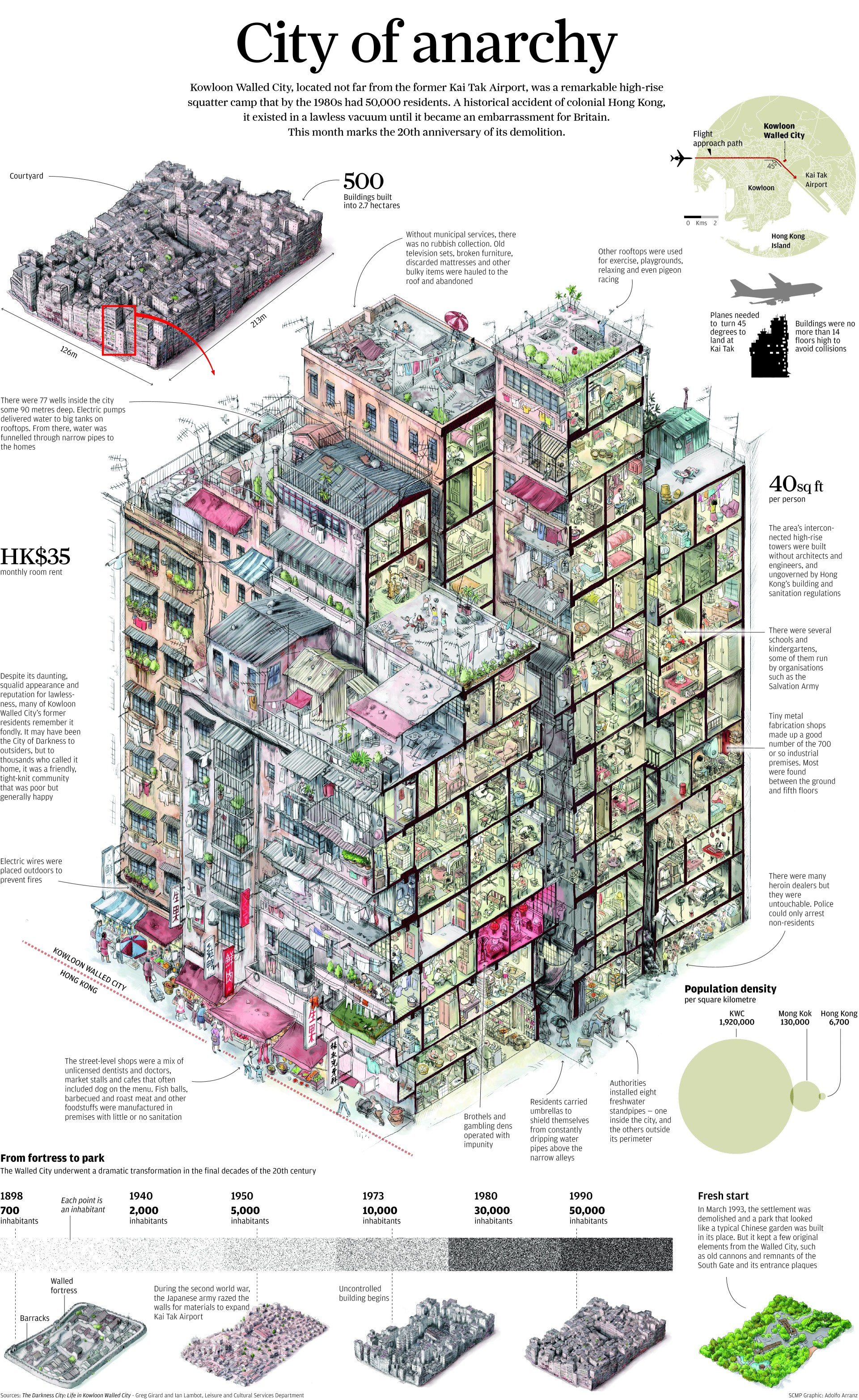 kowloon-walled-city-full.jpg