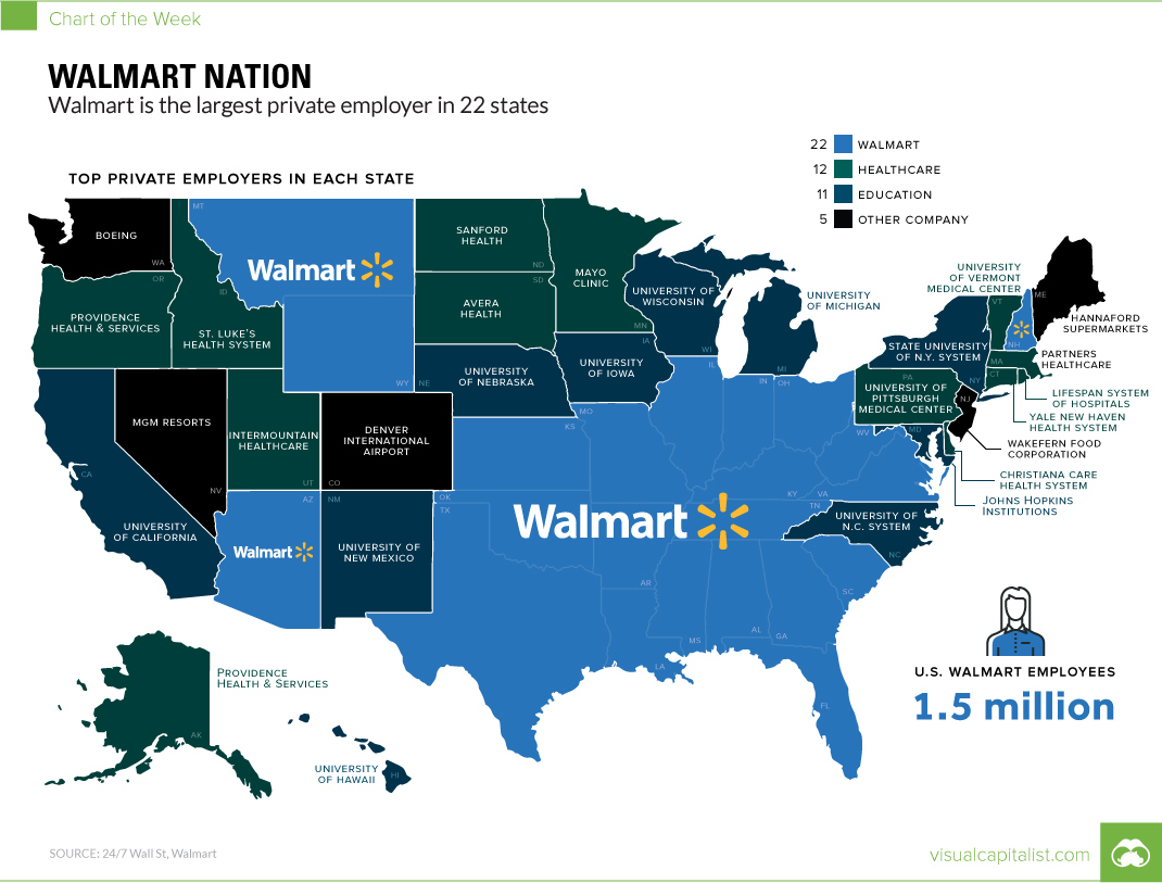 walmart nation mapping the largest employers in the u s