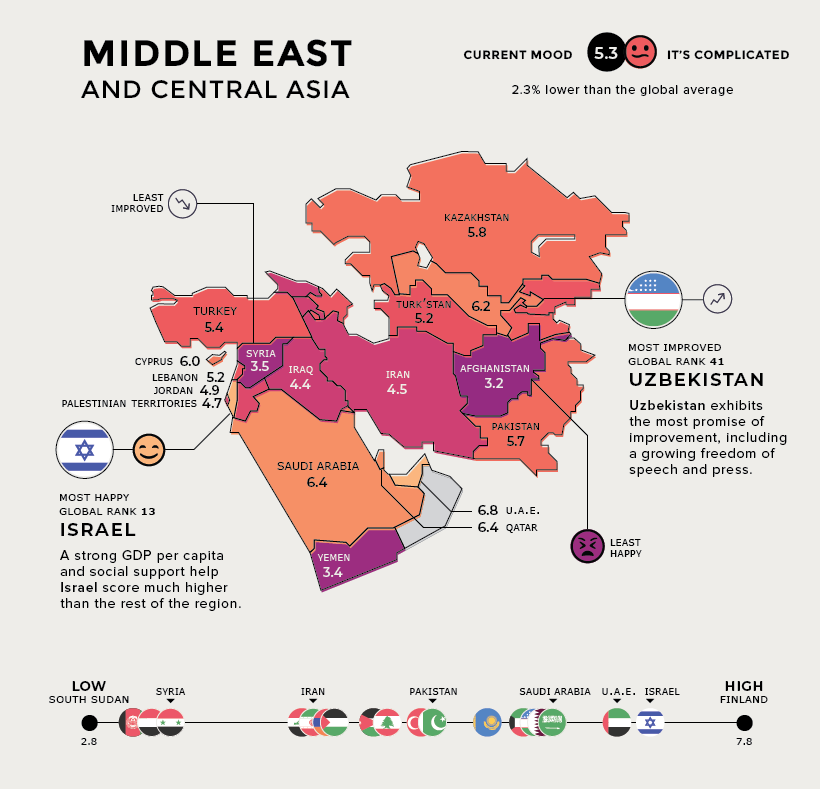 happiness middle east map