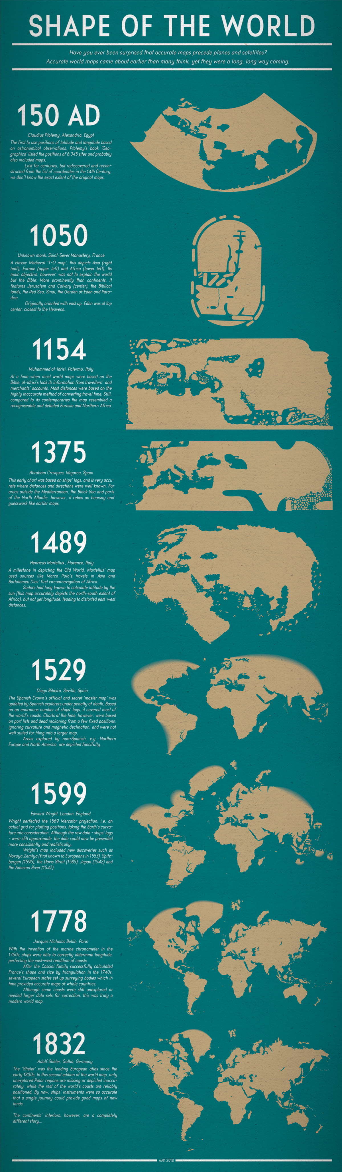 Infographic: Ancient Maps