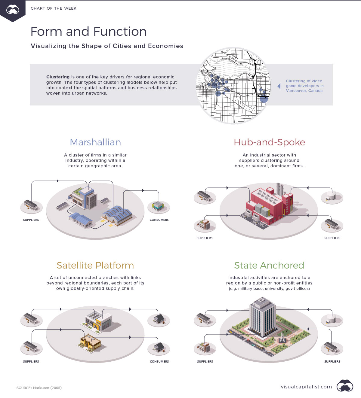 Form and Function: Visualizing the Shape of Cities