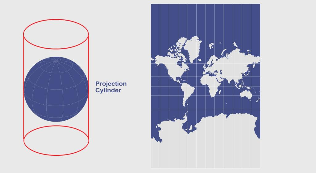 Mercator cylindrical projection