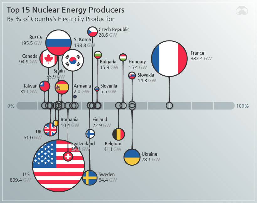 world-nuclear-landscape-supplemental-3